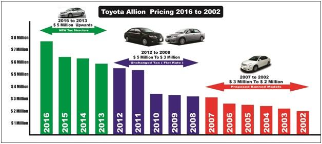 vehicle_price